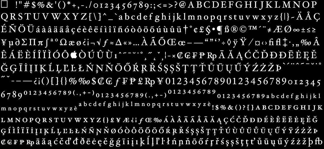 A font atlas