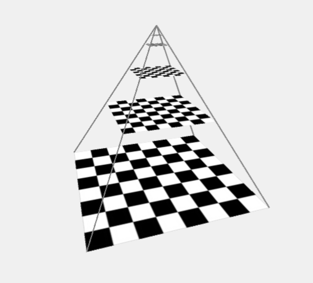 A sequence of mipmaps for a checkerboard texture, each half the size of the previous image